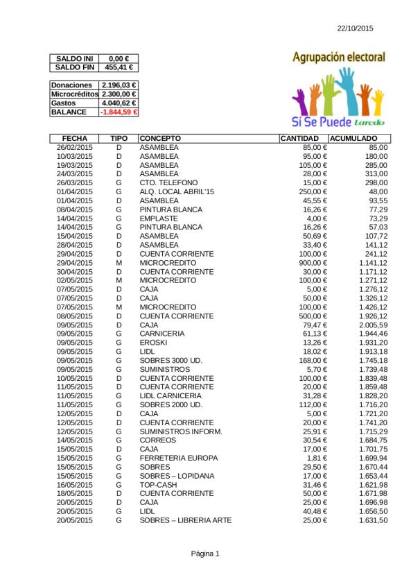 SSPL-CONTABILIDAD al 22 octubre 2015-pág.1