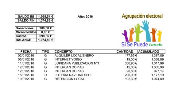 2016-SSPL-CONTABILIDAD4.0-APUNTES