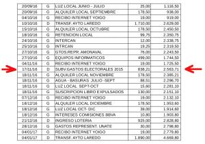 cuentasssplenero17
